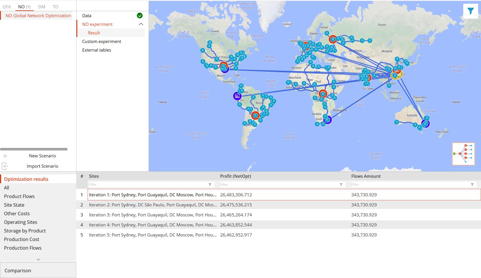 使用anyLogistix進行供應鏈網絡設計和優化