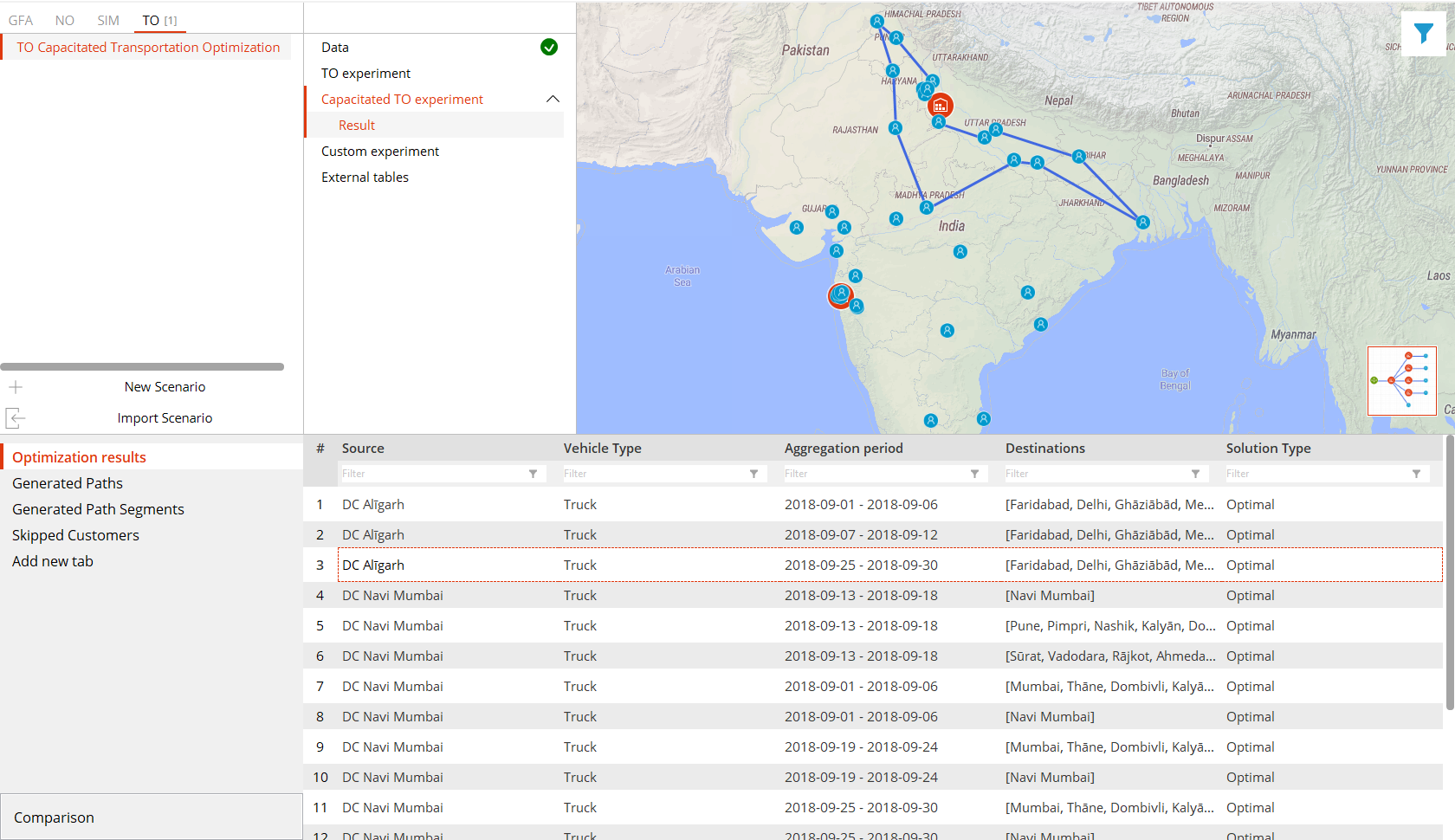 Transportation Planning and Logistics Optimization Software