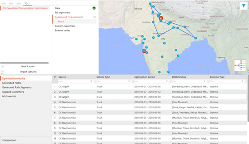 Transportation optimization and analysis with anyLogistix